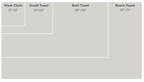 Mediterranean Organic Towels Coyuchi