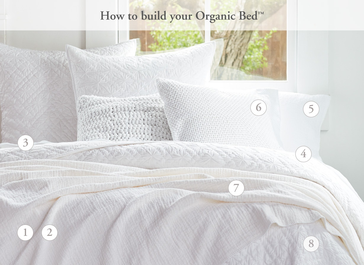 How to build your organic bed